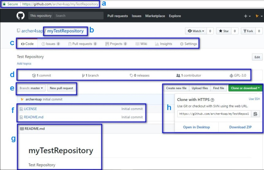 RepositoryNewCreated